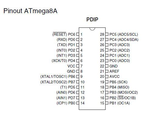 所有产品        >> 集成电路            >> 单片机   名称:atmega8a